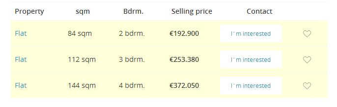 西班牙 巴塞罗那 房产价格