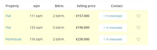 价格ARENAS 西班牙房产 阿里坎特房产