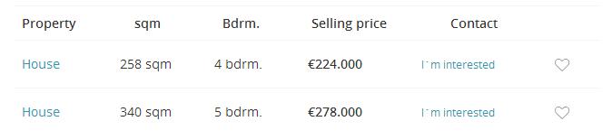 西班牙房产价格