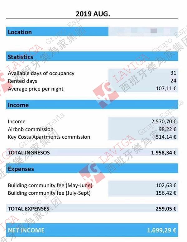 西班牙房产B&B托管收益分析